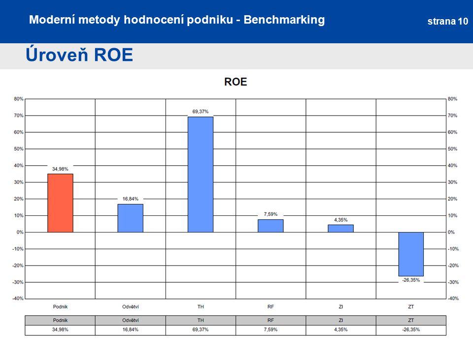 Úroveň ROE Moderní metody hodnocení podniku - Benchmarking strana 10