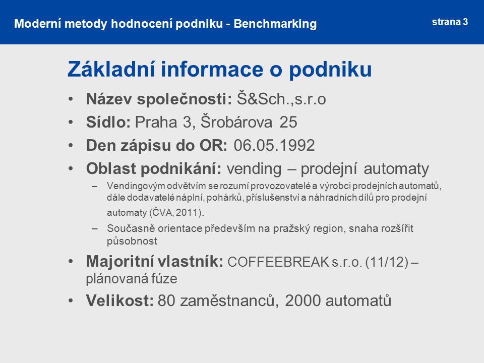 strana 3 Základní informace o podniku Název společnosti: Š&Sch.,s.r.o Sídlo: Praha 3, Šrobárova 25 Den zápisu do OR: 06.05.1992 Oblast podnikání: vend