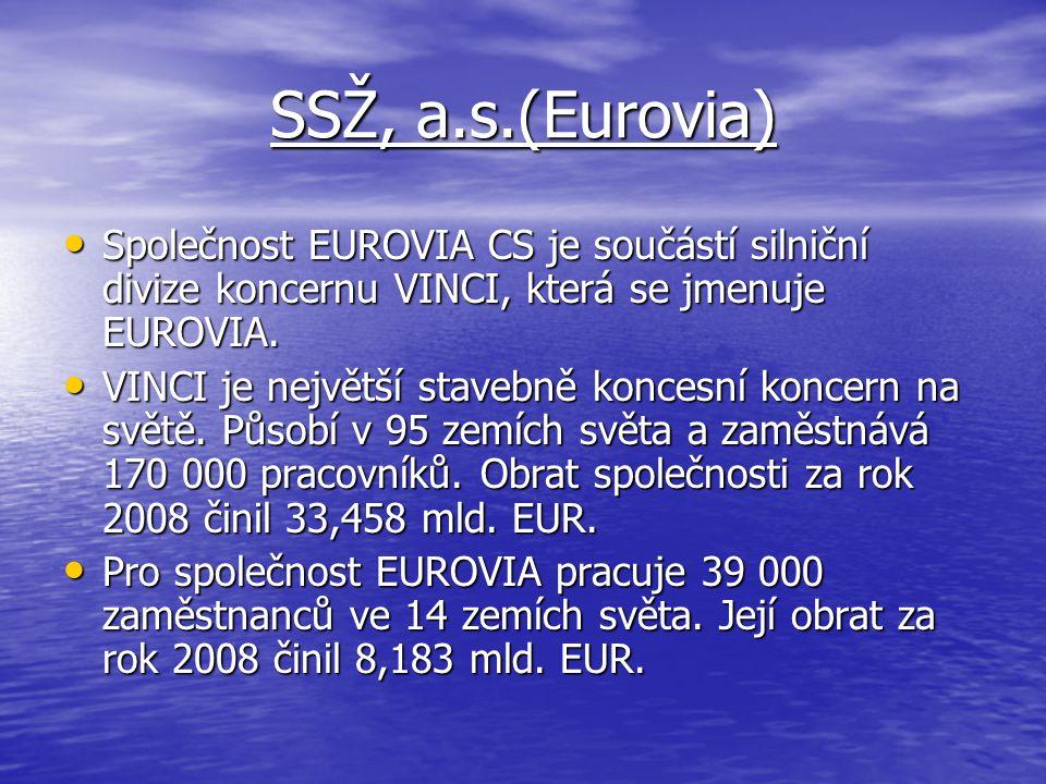 SSŽ, a.s.(Eurovia) Společnost EUROVIA CS je součástí silniční divize koncernu VINCI, která se jmenuje EUROVIA.