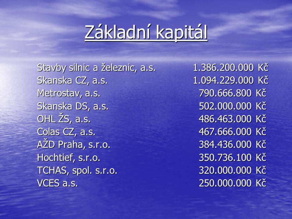 Základní kapitál Stavby silnic a železnic, a.s.1.386.200.000 Kč Skanska CZ, a.s.1.094.229.000 Kč Metrostav, a.s.