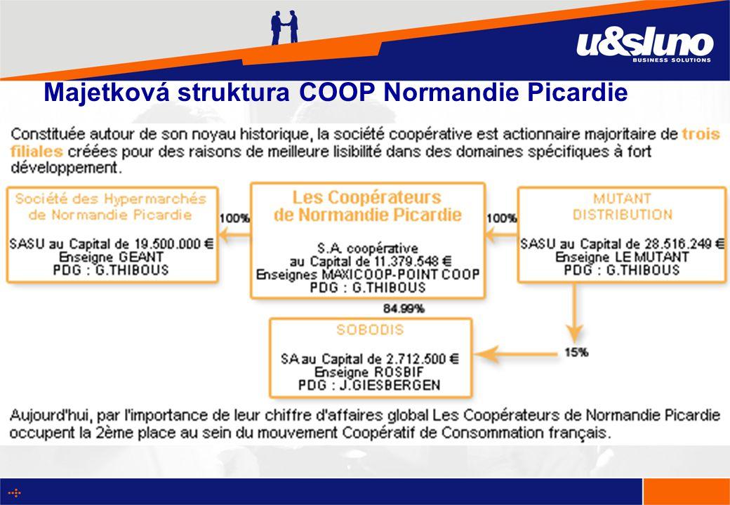 Majetková struktura COOP Normandie Picardie
