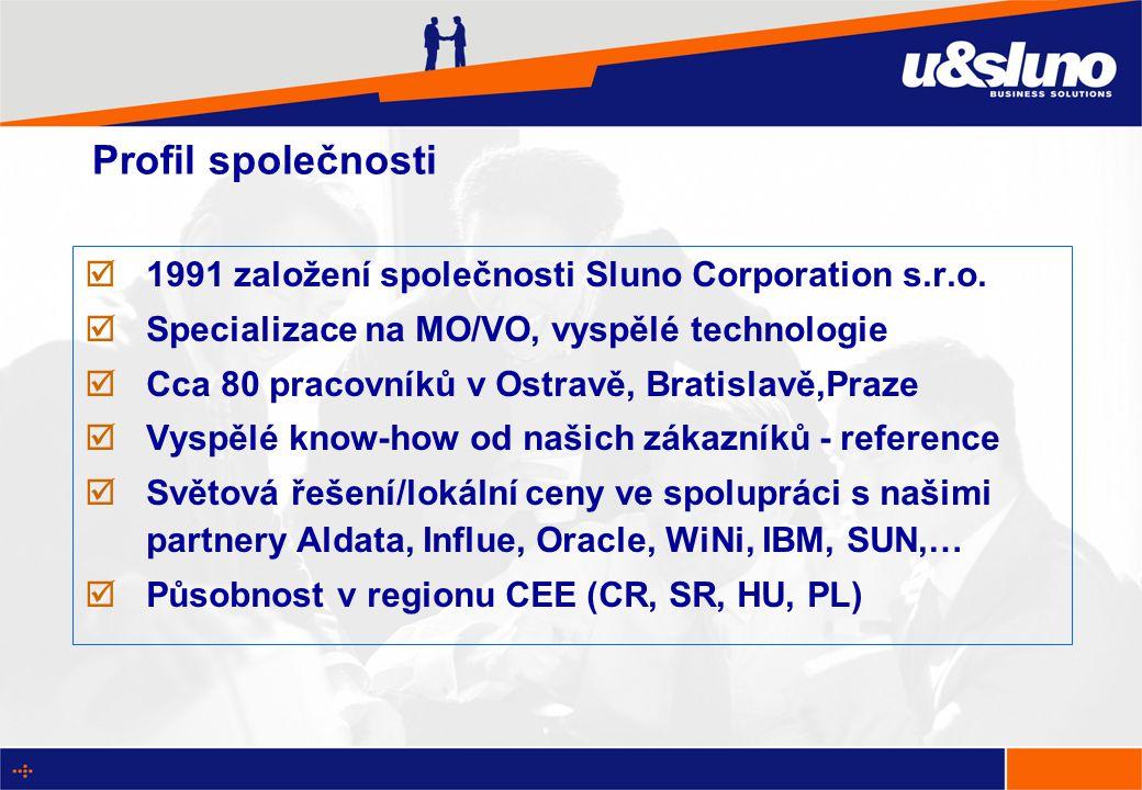 Profil společnosti  1991 založení společnosti Sluno Corporation s.r.o.