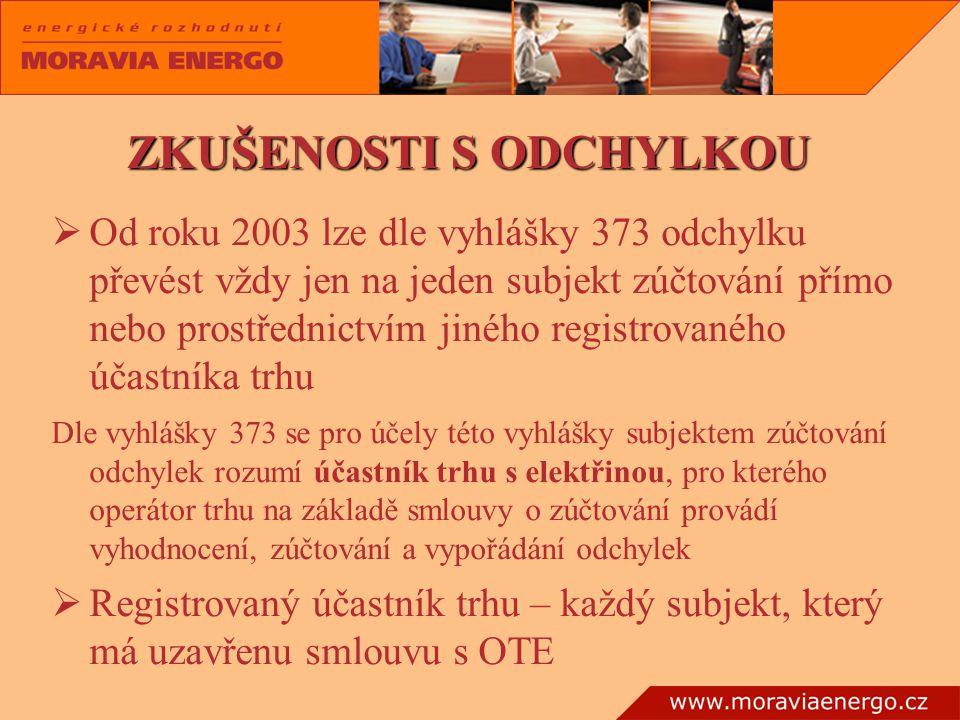 OO d roku 2003 lze dle vyhlášky 373 odchylku převést vždy jen na jeden subjekt zúčtování přímo nebo prostřednictvím jiného registrovaného účastníka