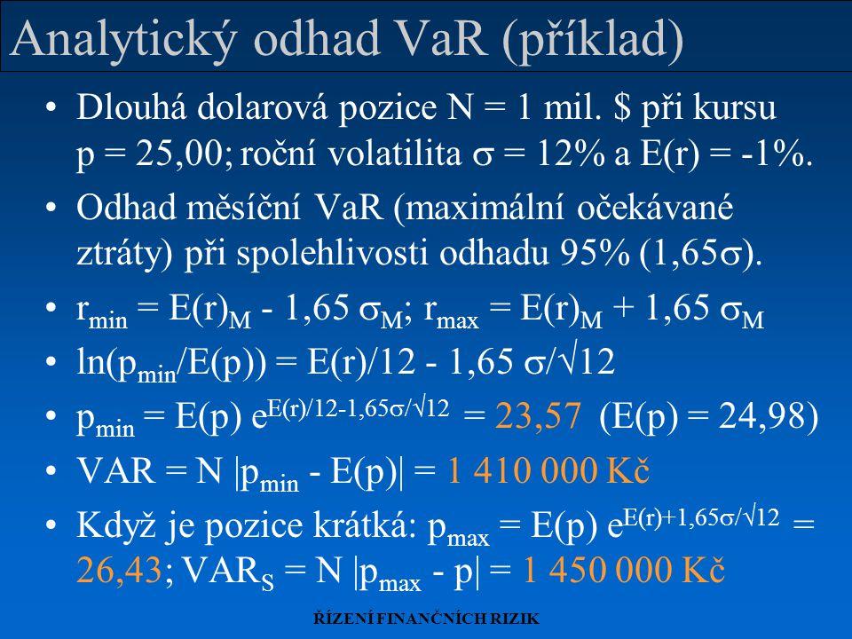 ŘÍZENÍ FINANČNÍCH RIZIK Analytický odhad VaR (příklad) Dlouhá dolarová pozice N = 1 mil.