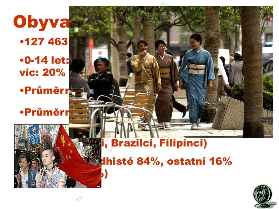 Obyvatelstvo: 127 463 611 lidí 0-14 let: 14.2%; 15-64 let: 65.7%; 65 let a víc: 20% Průměrný věk: 42,9 let Průměrná délka života: 81.25 let Etnické složení: Japonci 99%, ostatní 1% (Korejci, Číňani, Brazilci, Filipínci) šintoisté a budhisté 84%, ostatní 16% (křesťané 0.7%)