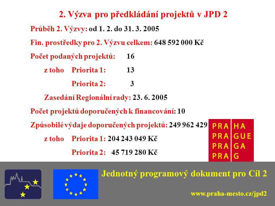 2. Výzva pro předkládání projektů v JPD 2 Průběh 2. Výzvy: od 1. 2. do 31. 3. 2005 Fin. prostředky pro 2. Výzvu celkem:648 592 000 Kč Počet podaných p