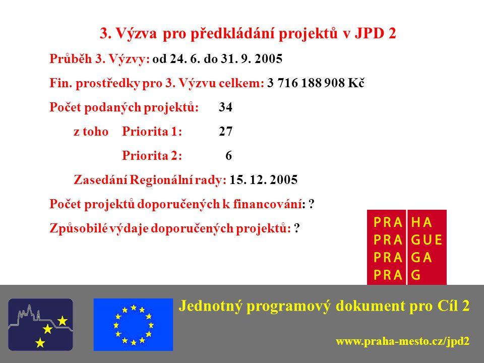3. Výzva pro předkládání projektů v JPD 2 Průběh 3. Výzvy: od 24. 6. do 31. 9. 2005 Fin. prostředky pro 3. Výzvu celkem:3 716 188 908 Kč Počet podanýc