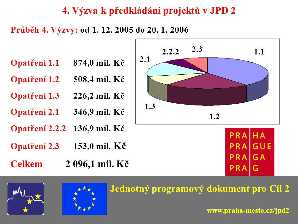 4. Výzva k předkládání projektů v JPD 2 Jednotný programový dokument pro Cíl 2 www.praha-mesto.cz/jpd2 Průběh 4. Výzvy: od 1. 12. 2005 do 20. 1. 2006