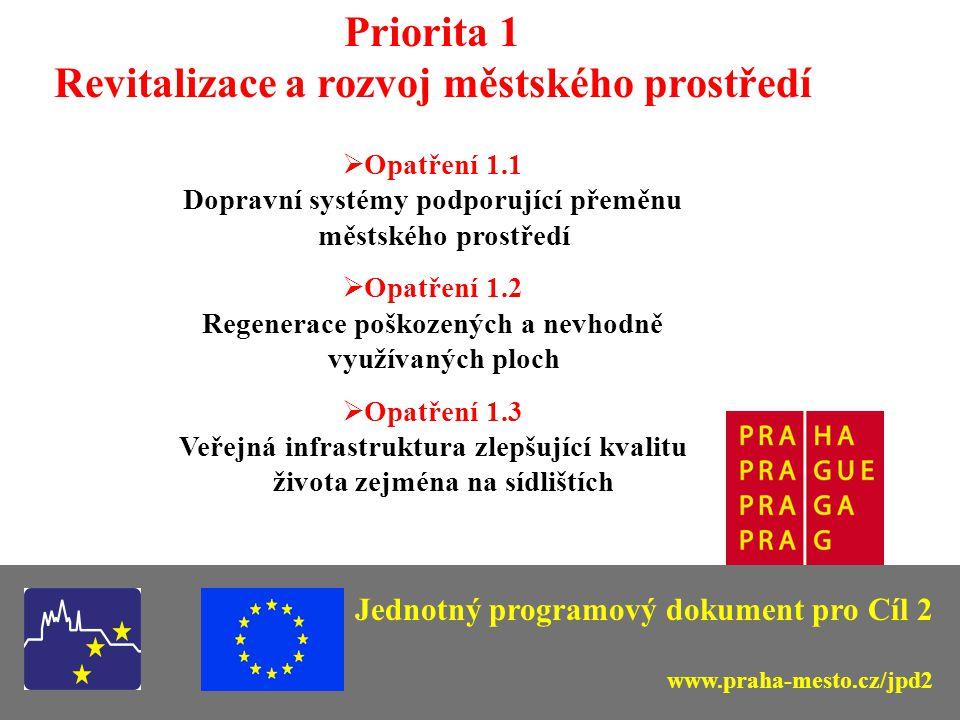 3.Výzva pro předkládání projektů v JPD 2 Průběh 3.
