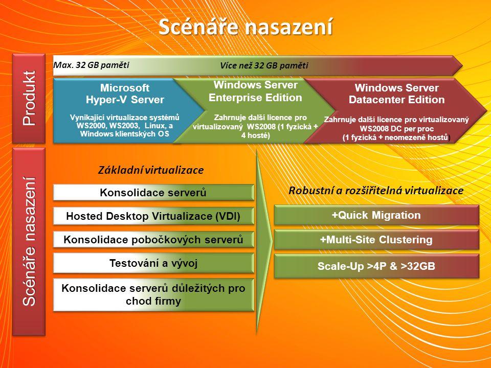 Konsolidace serverů +Quick Migration +Multi-Site Clustering Hosted Desktop Virtualiza ce (VDI) Konsolidace pobočkových serverů Konsolidace serverů důležitých pro chod firmy Scale-Up >4P & >32GB Test ování a vývoj Produ k t Scénáře nasazení Microsoft Hyper-V Server Vynikající virtualizace systémů WS2000, WS2003, Linux, a Windows klientských OS Microsoft Hyper-V Server Vynikající virtualizace systémů WS2000, WS2003, Linux, a Windows klientských OS Windows Server Enterprise Edition Zahrnuje další licence pro virtualizovaný WS2008 (1 fyzická + 4 hosté) Windows Server Datacenter Edition Zahrnuje další licence pro virtualizovaný WS2008 DC per proc (1 fyzická + neomezeně hostů) Robustní a rozšiřitelná virtualizace Základní virtualizace Max.