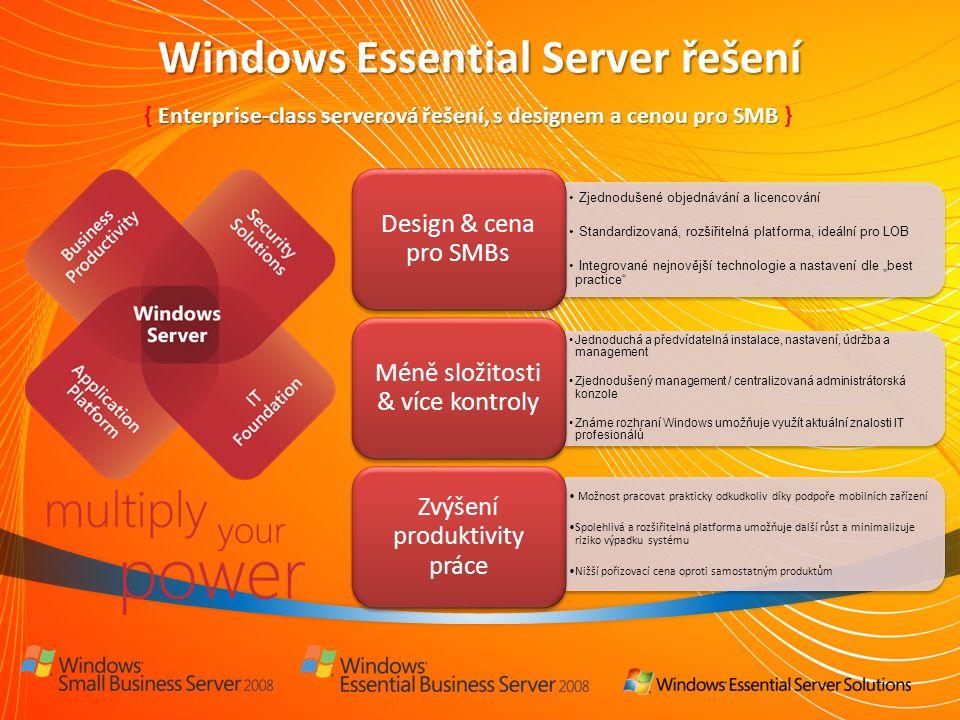 Střední společnosti 4k 80k Menší společnosti 400 Korporace Enterprise 100 1,5M+ Domácnosti + SOHO 1,6M+ entit, 67% serverů 500 entit, 33% serverů Správné řešení pro správného zákazníka Windows Home Server Small Business Server < 75 PC Windows Server, Exchange Server, SQL Server Essential Business Server < 300 PC Více PC, širokopásmové připojení <25 PC 1-49 zaměstnanců 25-500 PC 50-1,000 zaměstnanců 500-1,000 PC 1,000 -5,000 zaměstnanců >1,000 PC >5,000 zaměstnanců