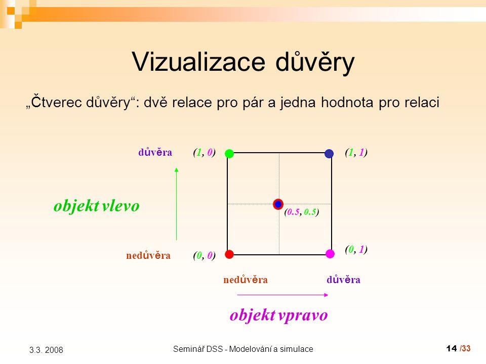 Seminář DSS - Modelování a simulace14 3.3.