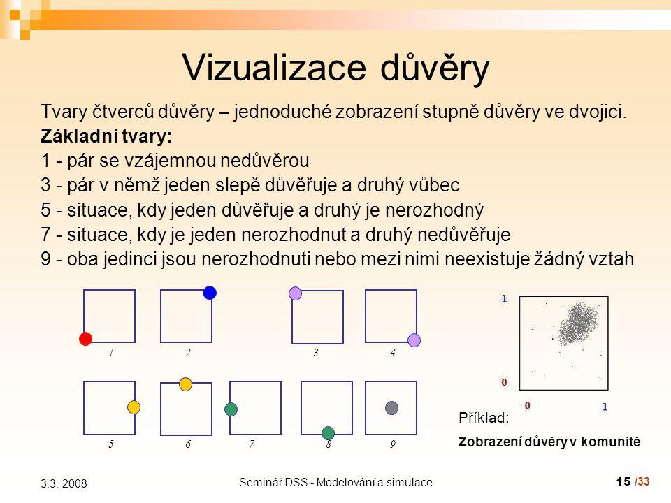 Seminář DSS - Modelování a simulace15 3.3.
