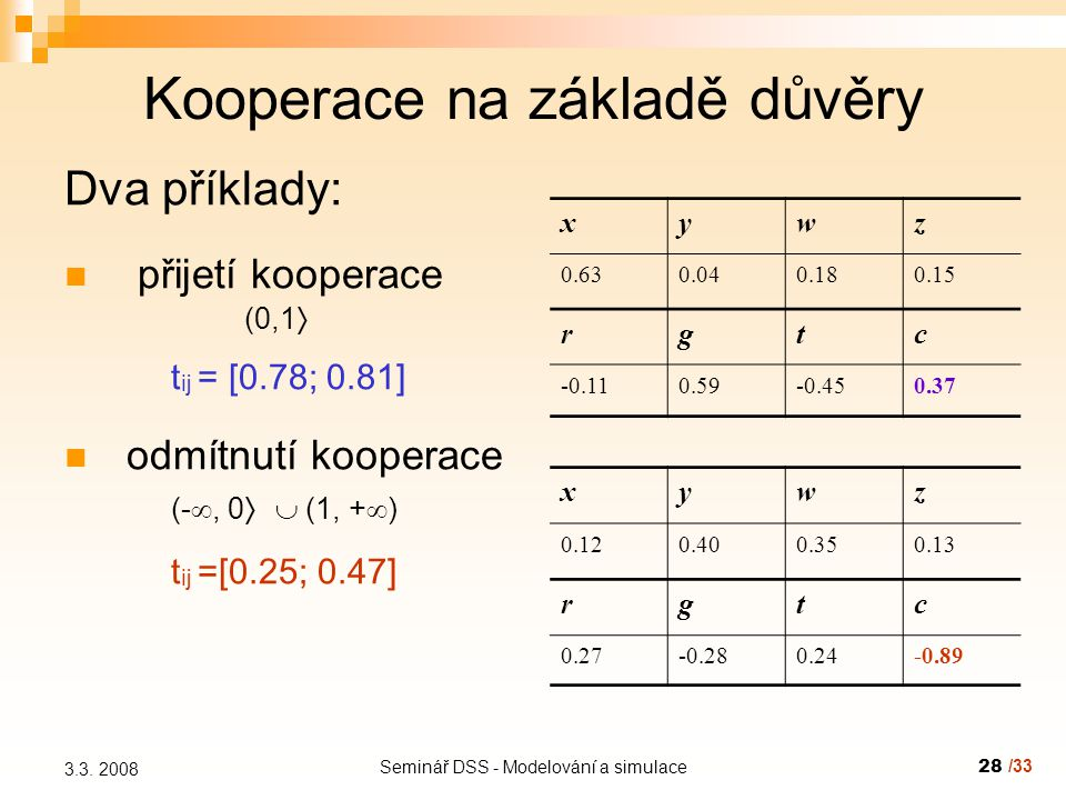 Seminář DSS - Modelování a simulace28 3.3.