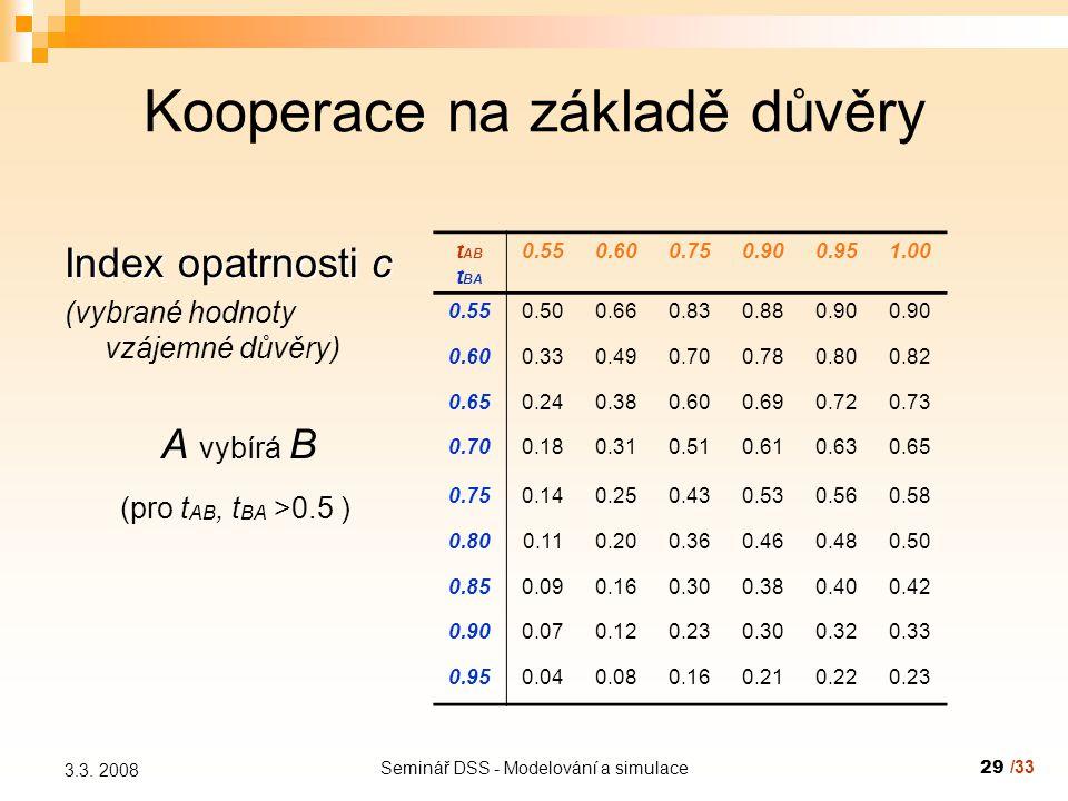 Seminář DSS - Modelování a simulace29 3.3.