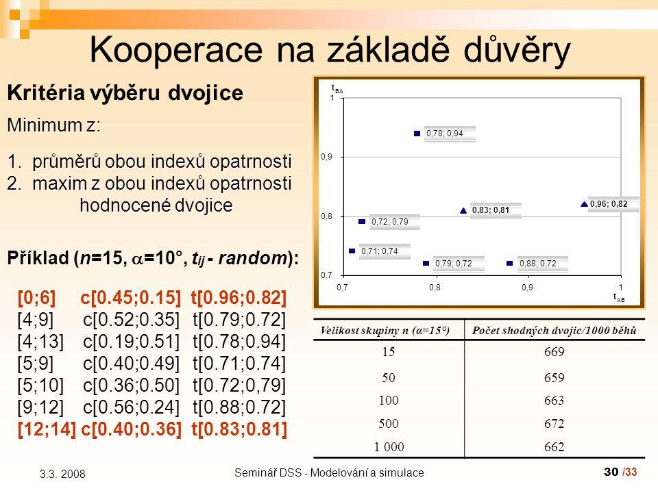 Seminář DSS - Modelování a simulace30 3.3.