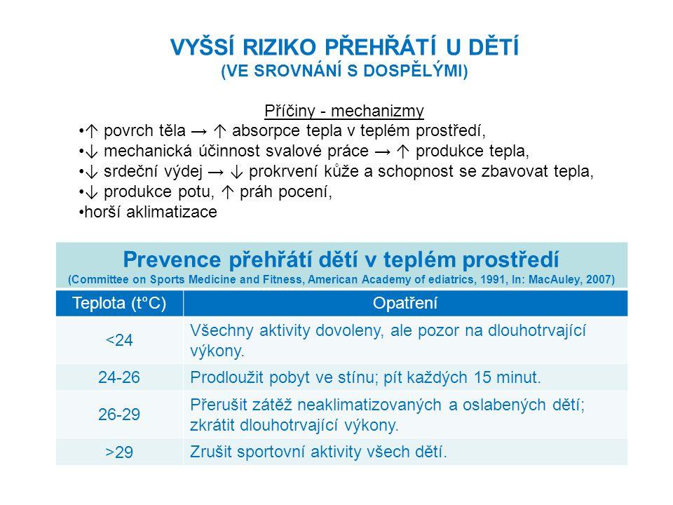 pohybový aparát –Kosti – osteoporóza (zvl.