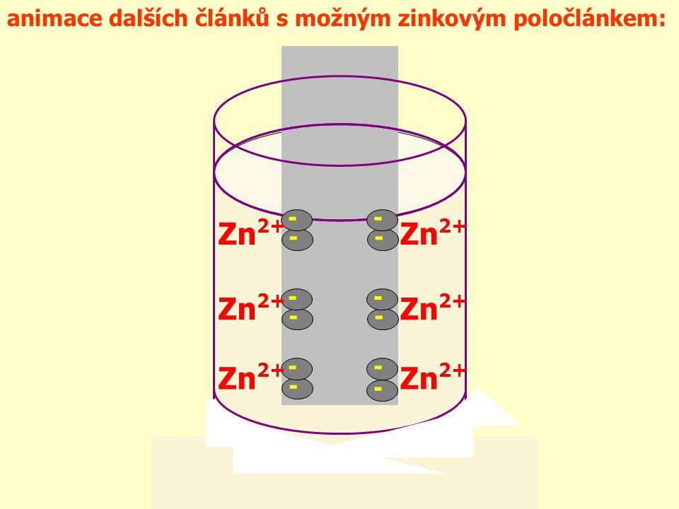 - - - - - - - - - - - - Zn 2+ animace dalších článků s možným zinkovým poločlánkem: