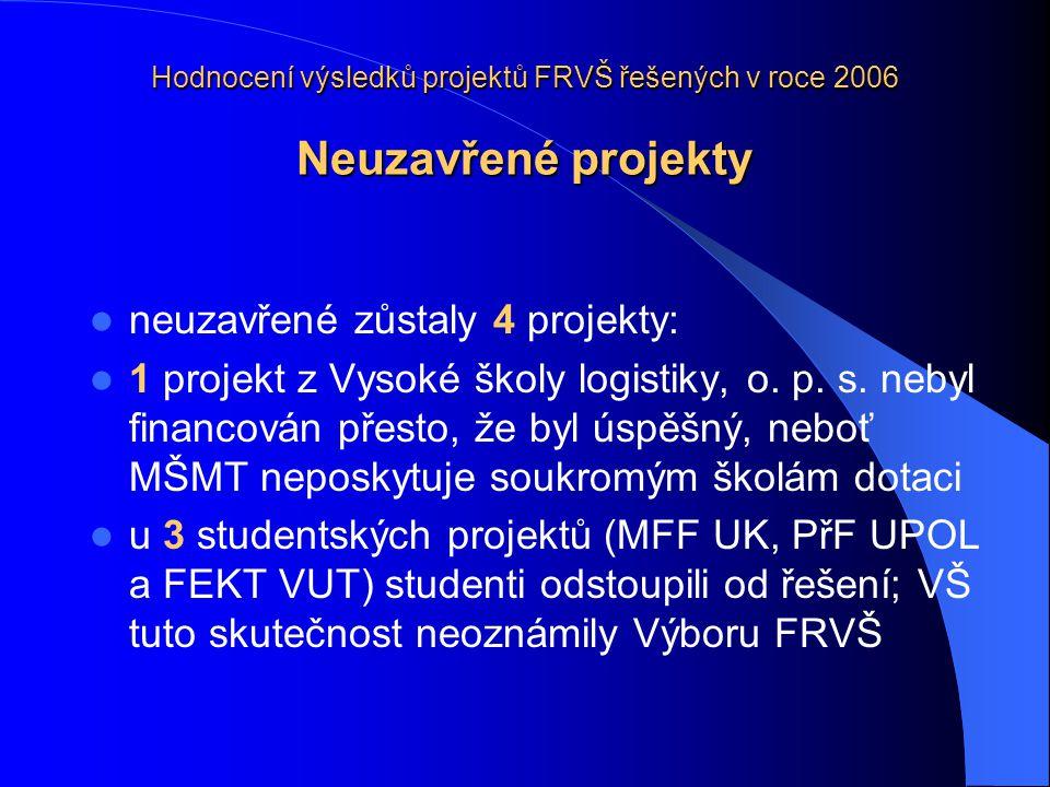 Hodnocení výsledků projektů FRVŠ řešených v roce 2006 Neuzavřené projekty neuzavřené zůstaly 4 projekty: 1 projekt z Vysoké školy logistiky, o.