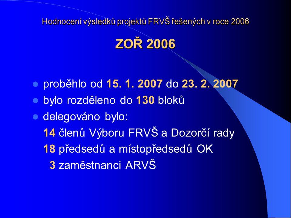 Hodnocení výsledků projektů FRVŠ řešených v roce 2006 ZOŘ 2006 proběhlo od 15.