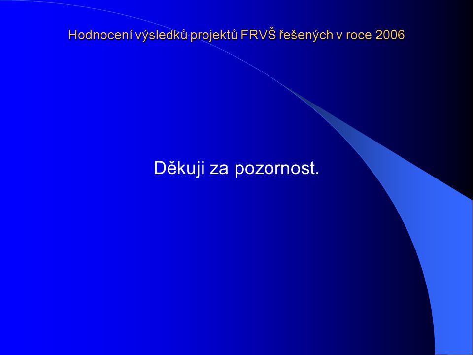 Hodnocení výsledků projektů FRVŠ řešených v roce 2006 Děkuji za pozornost.
