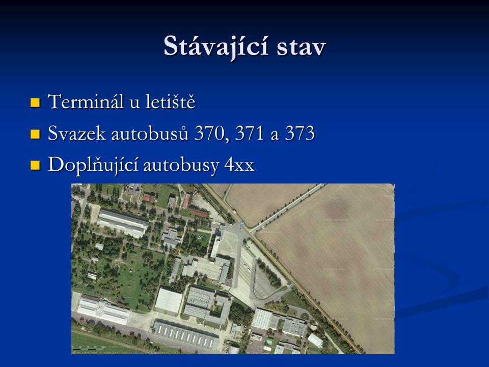 Stávající stav Terminál u letiště Terminál u letiště Svazek autobusů 370, 371 a 373 Svazek autobusů 370, 371 a 373 Doplňující autobusy 4xx Doplňující