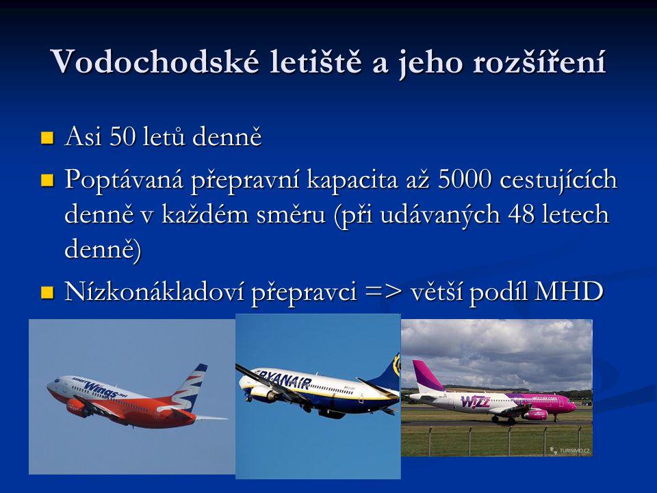 Vodochodské letiště a jeho rozšíření Asi 50 letů denně Asi 50 letů denně Poptávaná přepravní kapacita až 5000 cestujících denně v každém směru (při ud