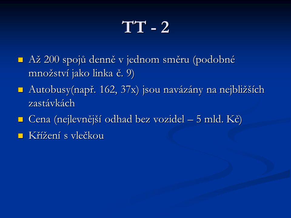 TT - 2 Až 200 spojů denně v jednom směru (podobné množství jako linka č. 9) Až 200 spojů denně v jednom směru (podobné množství jako linka č. 9) Autob