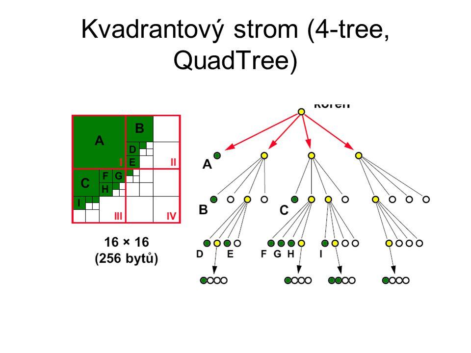 Kvadrantový strom (4-tree, QuadTree)