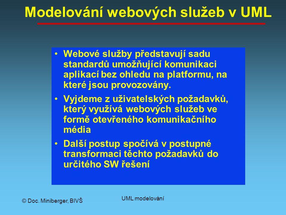 © Doc. Miniberger, BIVŠ UML modelování Webové služby představují sadu standardů umožňující komunikaci aplikací bez ohledu na platformu, na které jsou