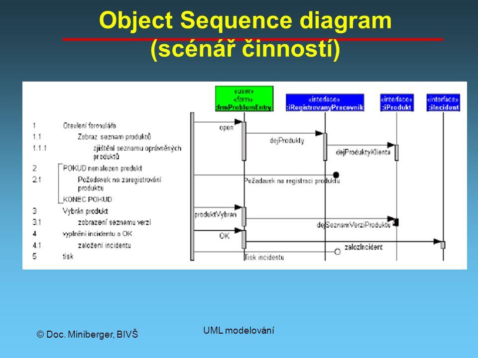 © Doc. Miniberger, BIVŠ UML modelování Object Sequence diagram (scénář činností)