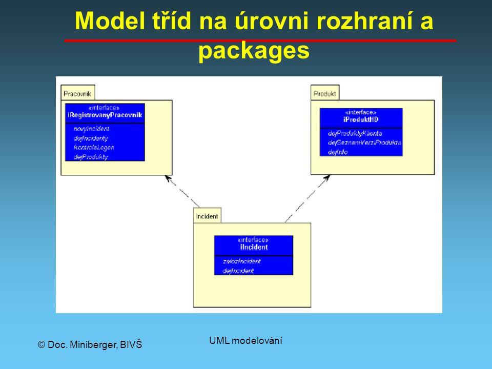 © Doc. Miniberger, BIVŠ UML modelování Model tříd na úrovni rozhraní a packages
