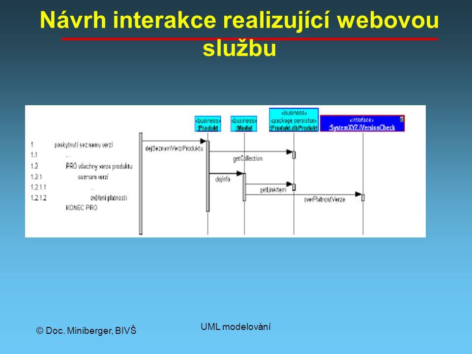 © Doc. Miniberger, BIVŠ UML modelování Návrh interakce realizující webovou službu