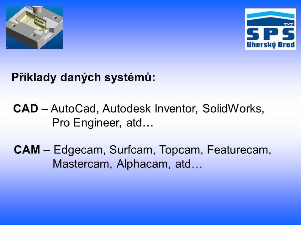 CAD – AutoCad, Autodesk Inventor, SolidWorks, Pro Engineer, atd… CAM – Edgecam, Surfcam, Topcam, Featurecam, Mastercam, Alphacam, atd… Příklady daných