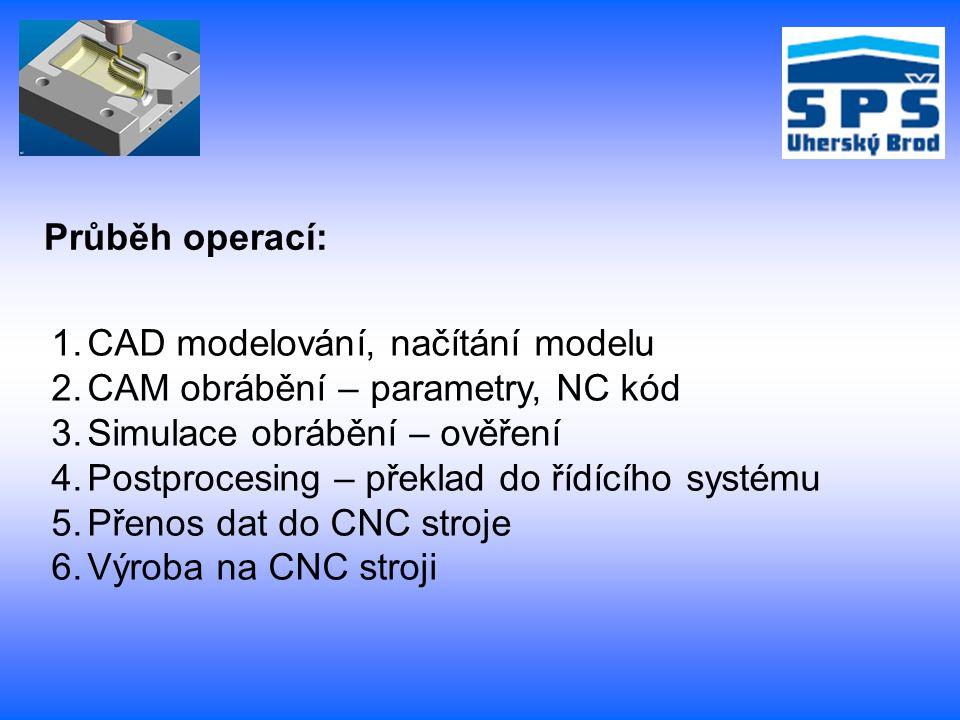 Průběh operací: 1.CAD modelování, načítání modelu 2.CAM obrábění – parametry, NC kód 3.Simulace obrábění – ověření 4.Postprocesing – překlad do řídící