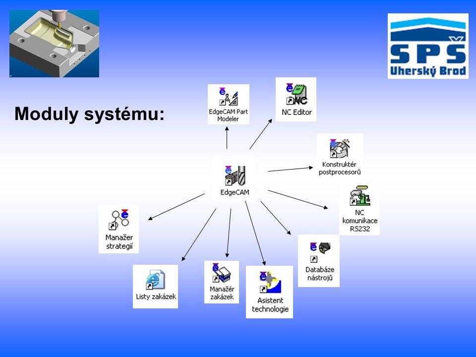 Moduly systému: