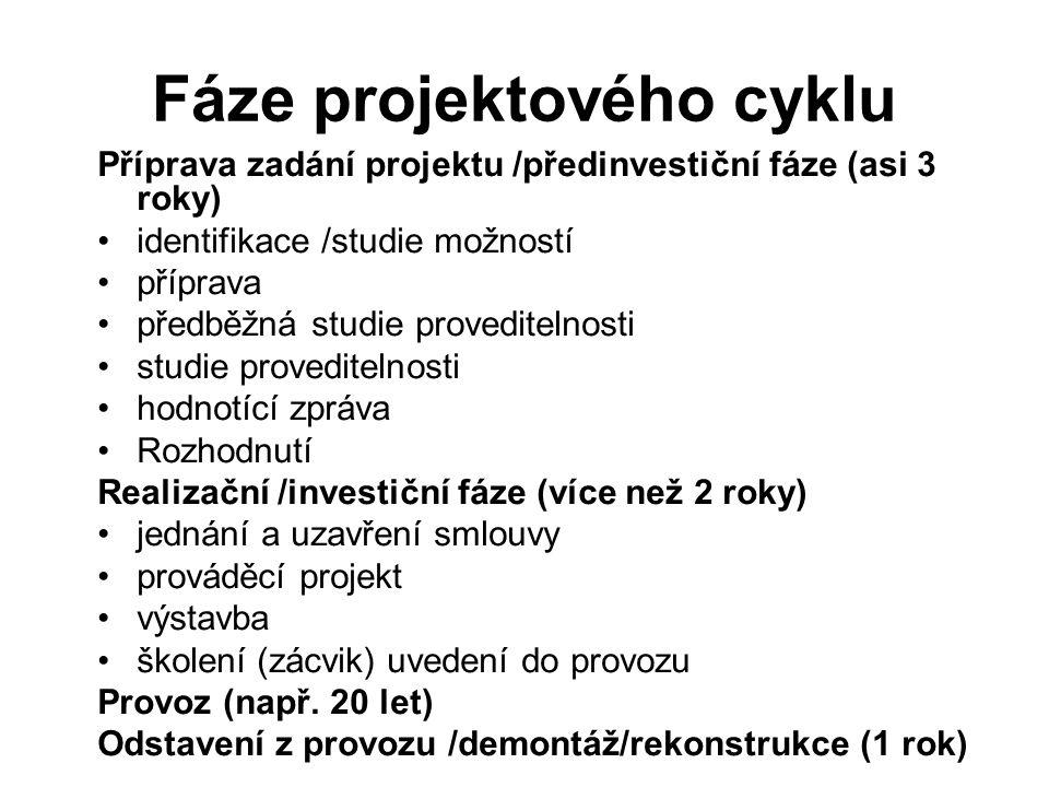 Fáze projektového cyklu Příprava zadání projektu /předinvestiční fáze (asi 3 roky) identifikace /studie možností příprava předběžná studie provediteln