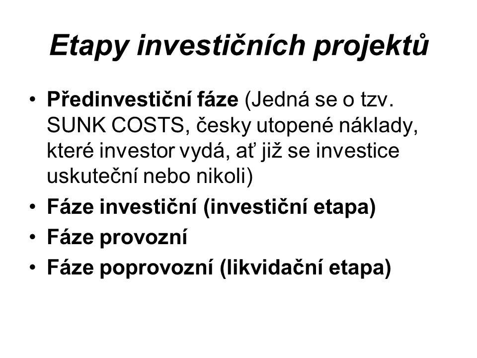 Etapy investičních projektů Předinvestiční fáze (Jedná se o tzv. SUNK COSTS, česky utopené náklady, které investor vydá, ať již se investice uskuteční