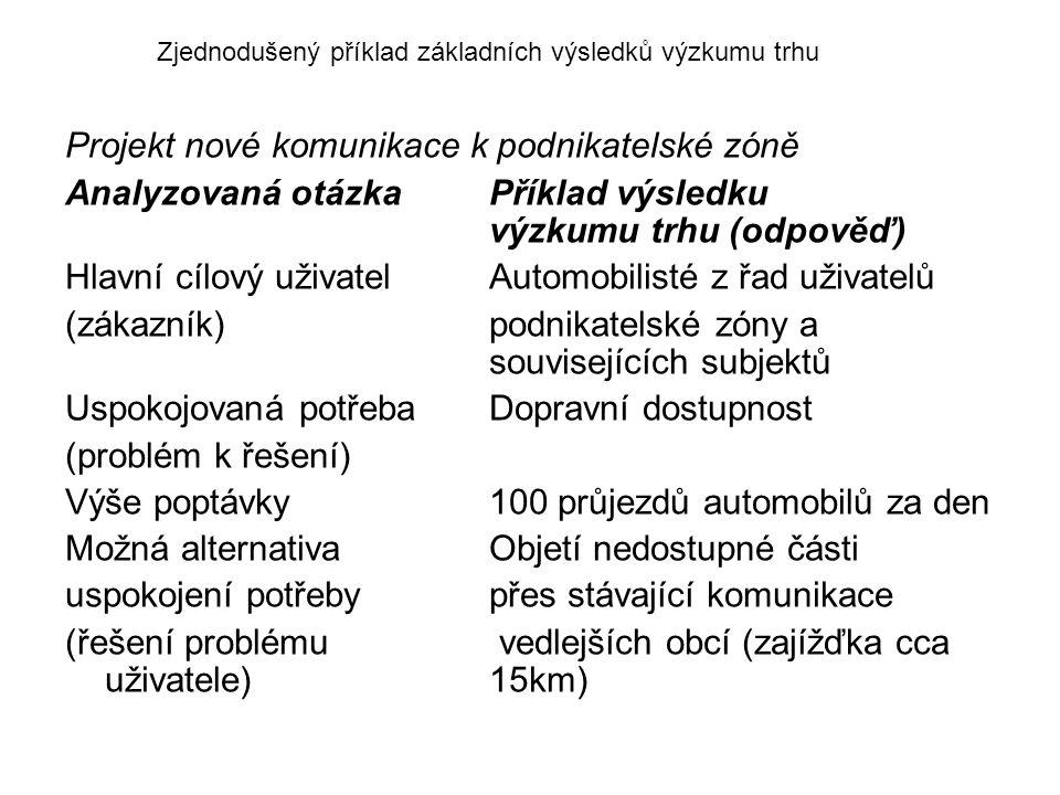 Projekt nové komunikace k podnikatelské zóně Analyzovaná otázka Příklad výsledku výzkumu trhu (odpověď) Hlavní cílový uživatel Automobilisté z řad uži