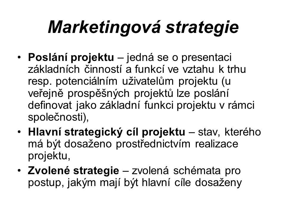 Marketingová strategie Poslání projektu – jedná se o presentaci základních činností a funkcí ve vztahu k trhu resp. potenciálním uživatelům projektu (