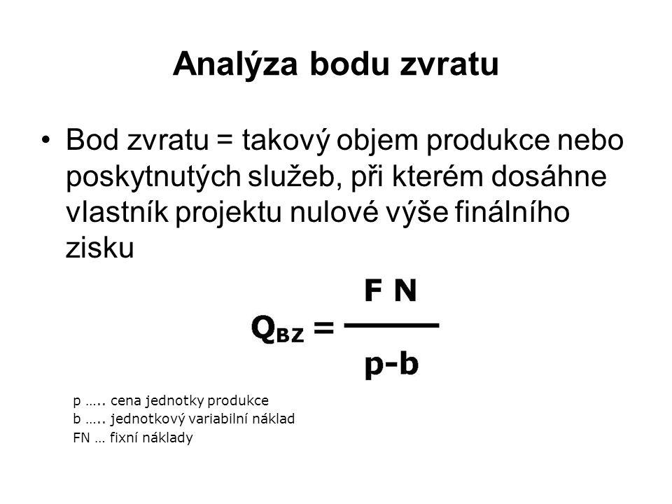 Analýza bodu zvratu Bod zvratu = takový objem produkce nebo poskytnutých služeb, při kterém dosáhne vlastník projektu nulové výše finálního zisku p ….