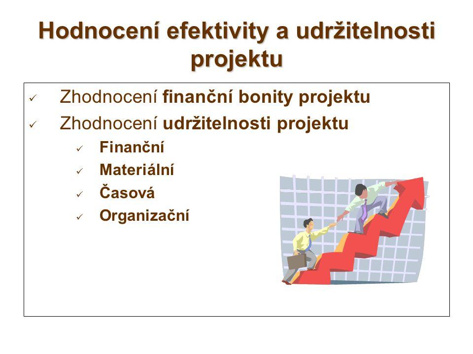 Hodnocení efektivity a udržitelnosti projektu Zhodnocení finanční bonity projektu Zhodnocení udržitelnosti projektu Finanční Materiální Časová Organiz