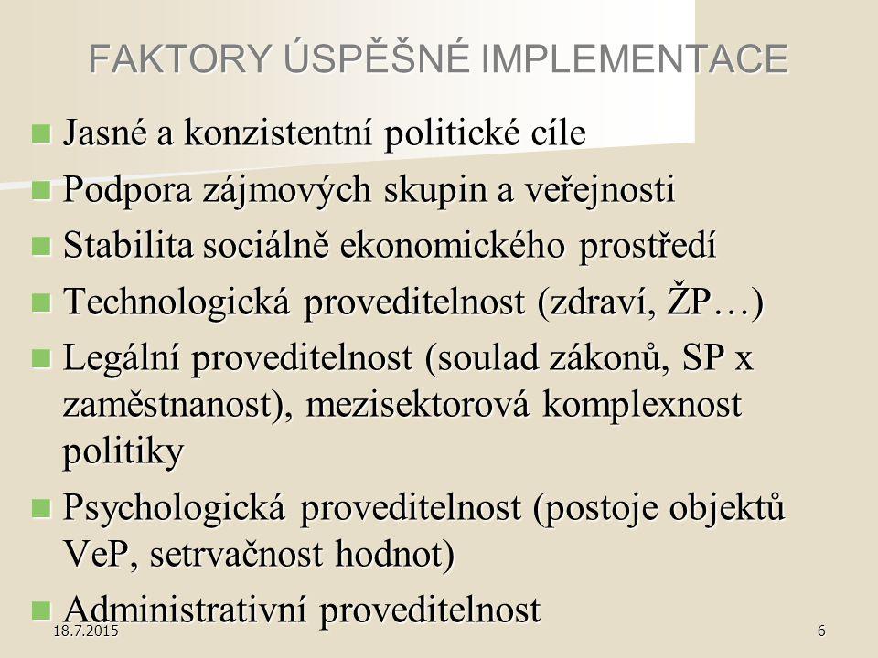 FAKTORY ÚSPĚŠNÉ IMPLEMENTACE Jasné a konzistentní politické cíle Jasné a konzistentní politické cíle Podpora zájmových skupin a veřejnosti Podpora zájmových skupin a veřejnosti Stabilita sociálně ekonomického prostředí Stabilita sociálně ekonomického prostředí Technologická proveditelnost (zdraví, ŽP…) Technologická proveditelnost (zdraví, ŽP…) Legální proveditelnost (soulad zákonů, SP x zaměstnanost), mezisektorová komplexnost politiky Legální proveditelnost (soulad zákonů, SP x zaměstnanost), mezisektorová komplexnost politiky Psychologická proveditelnost (postoje objektů VeP, setrvačnost hodnot) Psychologická proveditelnost (postoje objektů VeP, setrvačnost hodnot) Administrativní proveditelnost Administrativní proveditelnost 18.7.20156