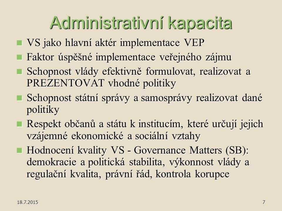 7 Administrativní kapacita VS jako hlavní aktér implementace VEP VS jako hlavní aktér implementace VEP Faktor úspěšné implementace veřejného zájmu Faktor úspěšné implementace veřejného zájmu Schopnost vlády efektivně formulovat, realizovat a PREZENTOVAT vhodné politiky Schopnost vlády efektivně formulovat, realizovat a PREZENTOVAT vhodné politiky Schopnost státní správy a samosprávy realizovat dané politiky Schopnost státní správy a samosprávy realizovat dané politiky Respekt občanů a státu k institucím, které určují jejich vzájemné ekonomické a sociální vztahy Respekt občanů a státu k institucím, které určují jejich vzájemné ekonomické a sociální vztahy Hodnocení kvality VS - Governance Matters (SB): demokracie a politická stabilita, výkonnost vlády a regulační kvalita, právní řád, kontrola korupce Hodnocení kvality VS - Governance Matters (SB): demokracie a politická stabilita, výkonnost vlády a regulační kvalita, právní řád, kontrola korupce