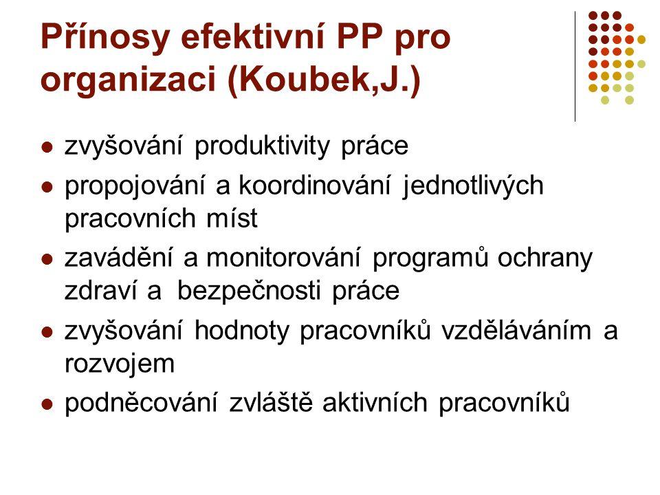 Přínosy efektivní PP pro organizaci (Koubek,J.) zvyšování produktivity práce propojování a koordinování jednotlivých pracovních míst zavádění a monito