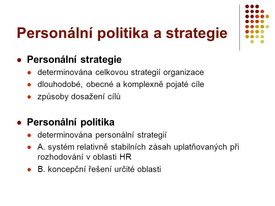 Personální politika a strategie Personální strategie determinována celkovou strategií organizace dlouhodobé, obecné a komplexně pojaté cíle způsoby do