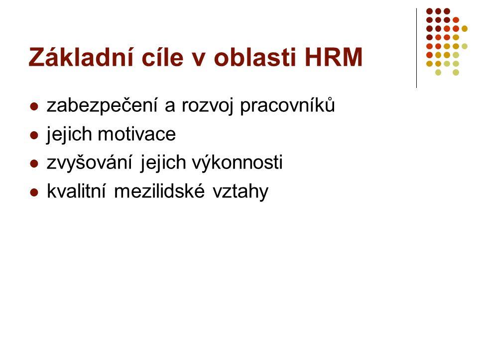 Základní cíle v oblasti HRM zabezpečení a rozvoj pracovníků jejich motivace zvyšování jejich výkonnosti kvalitní mezilidské vztahy