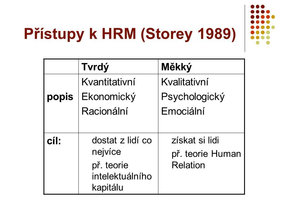 Přístupy k HRM (Storey 1989) TvrdýMěkký popis Kvantitativní Ekonomický Racionální Kvalitativní Psychologický Emociální cíl: dostat z lidí co nejvíce p