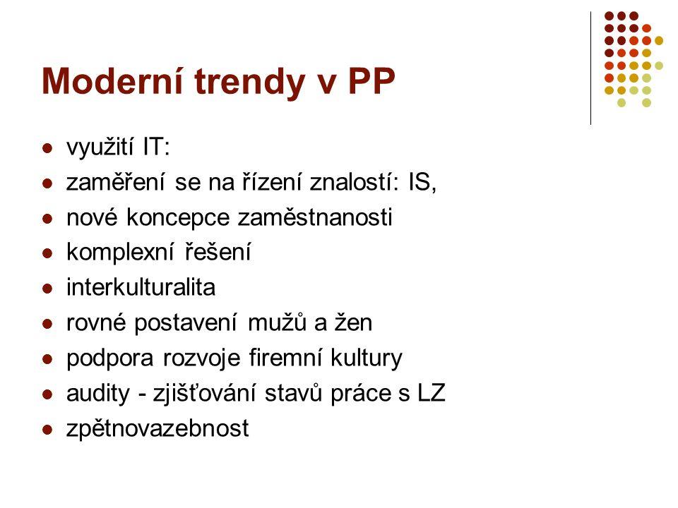 Moderní trendy v PP využití IT: zaměření se na řízení znalostí: IS, nové koncepce zaměstnanosti komplexní řešení interkulturalita rovné postavení mužů
