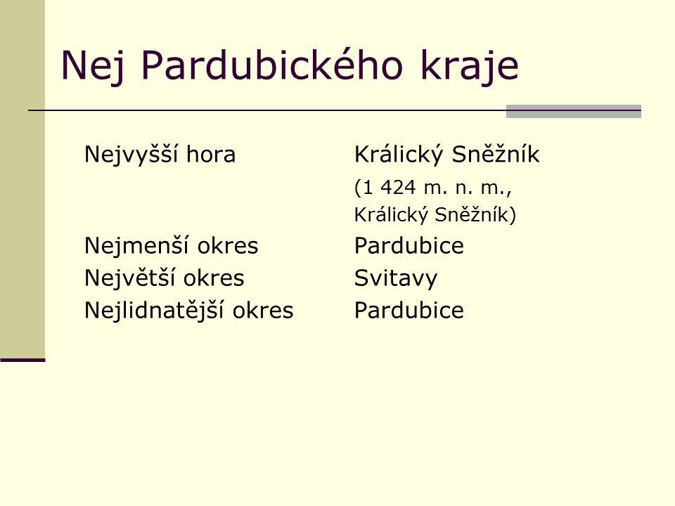 Nej Pardubického kraje Nejvyšší horaKrálický Sněžník (1 424 m. n. m., Králický Sněžník) Nejmenší okresPardubice Největší okresSvitavy Nejlidnatější ok